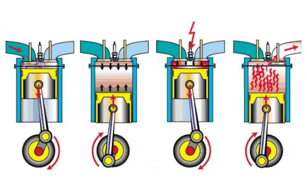 Двигатель. Общее устройство и рабочий цикл двигате..