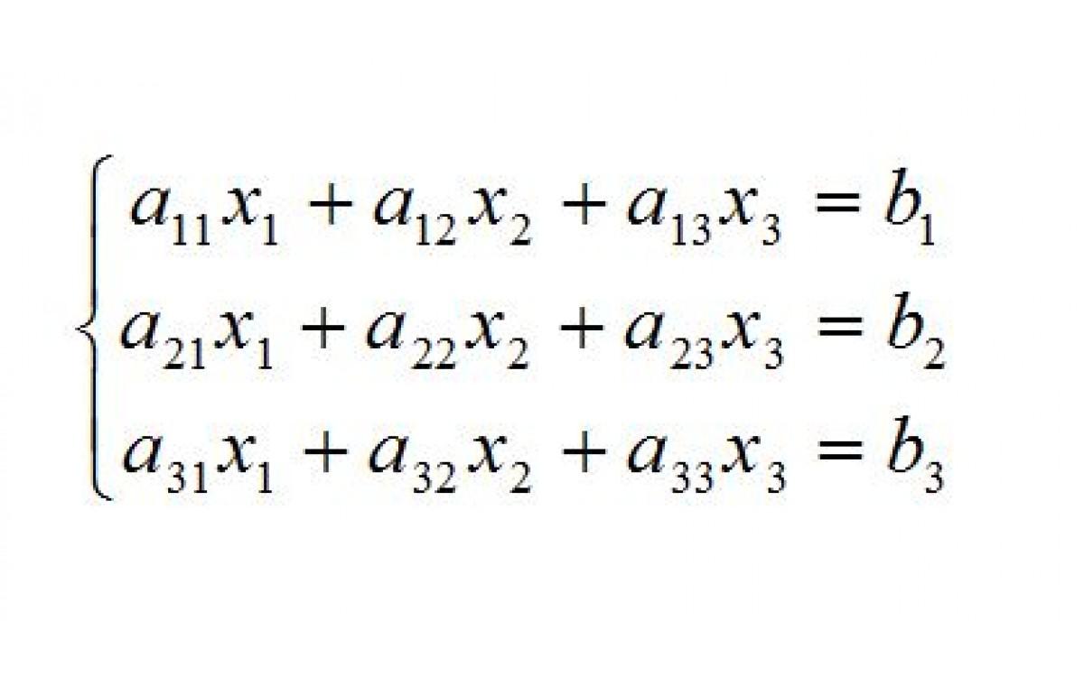 Исследование методов решения систем уравнений. Реферат
