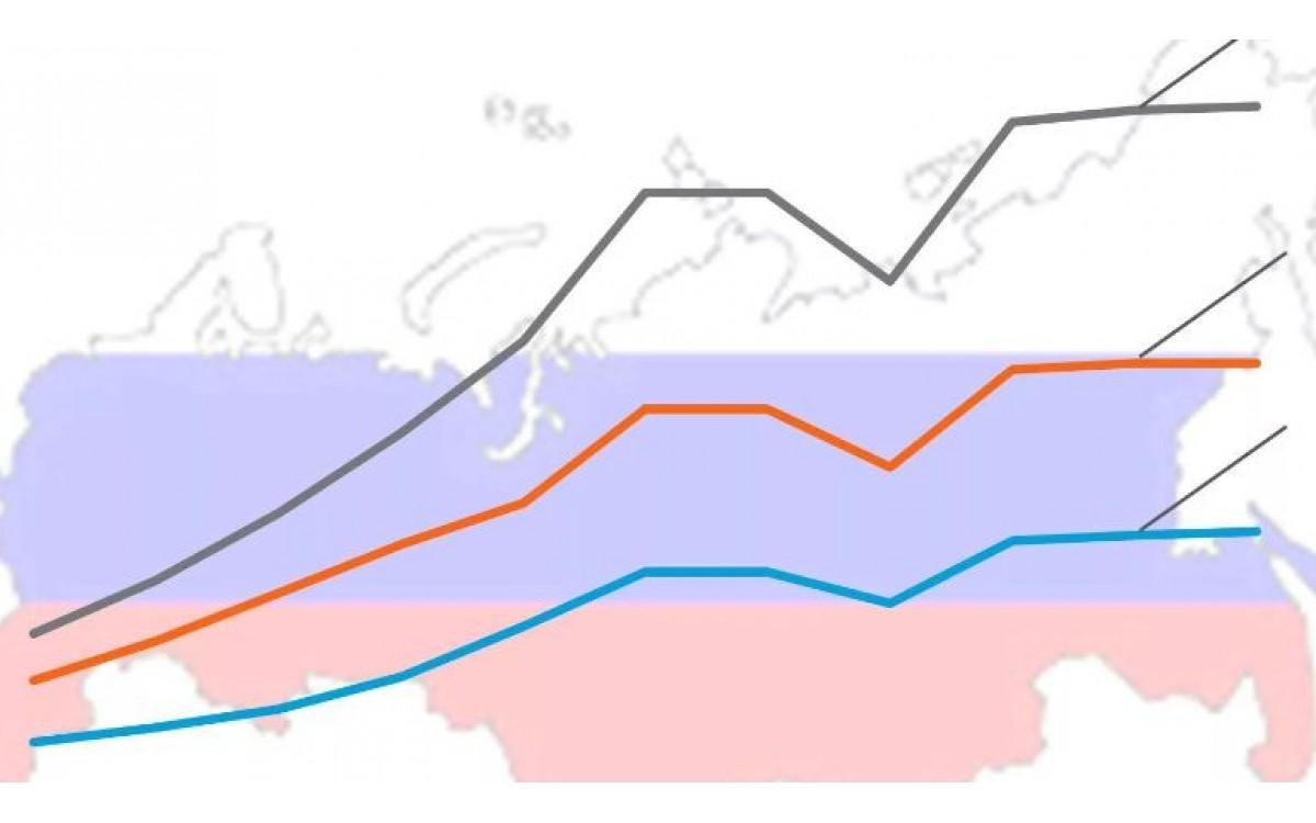 Становление и развитие системы внешней торговли в ..